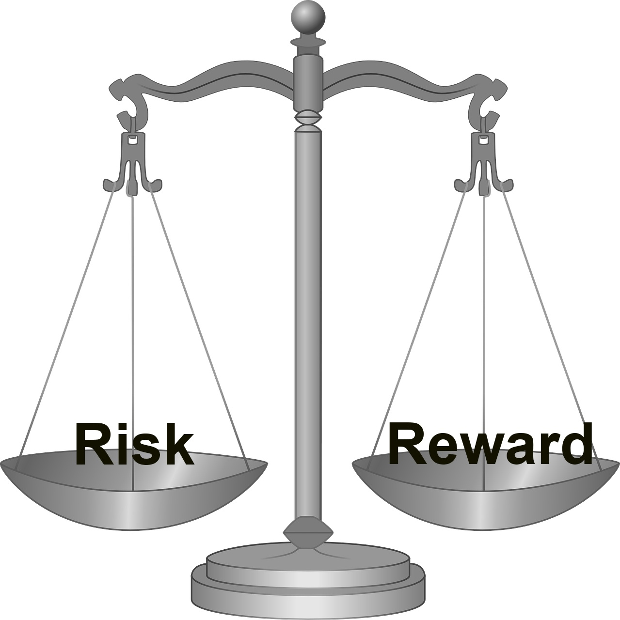 risk_reward.jpg